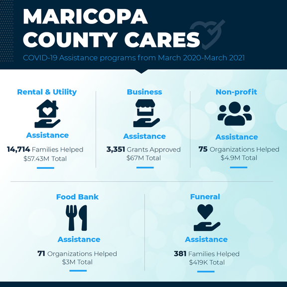 Maricopa County Cares