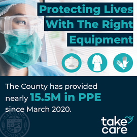 Protecting People with PPE