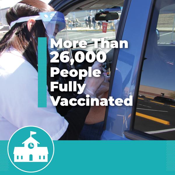 School Event Vaccine Total