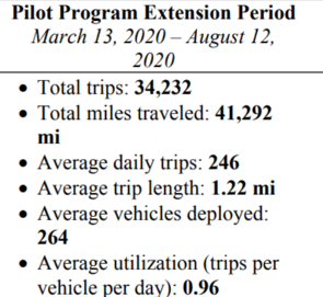 pilot_program_ext