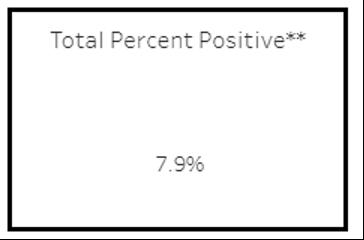 total_percent
