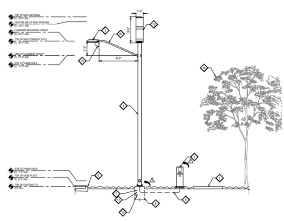 Fiber Connection Box Graphic