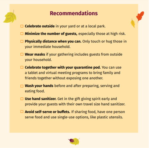 Thanksgiving Recommendations