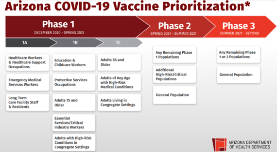 Pic4VaccinePrioritization1-11-21.png