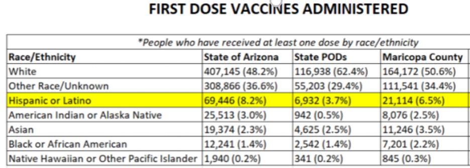Race Vaccine