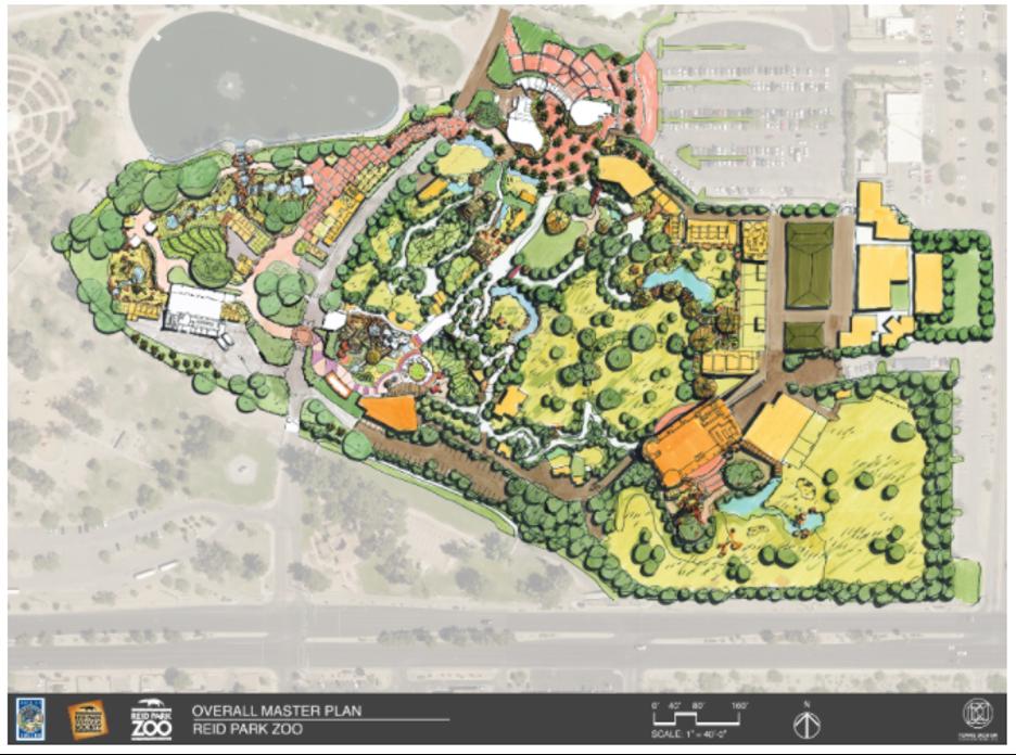Zoo Plans