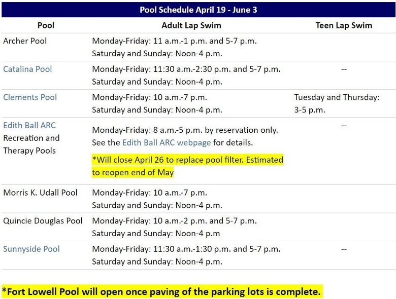 pool schedule