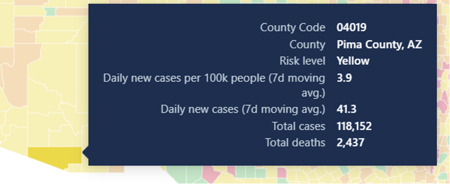 County code