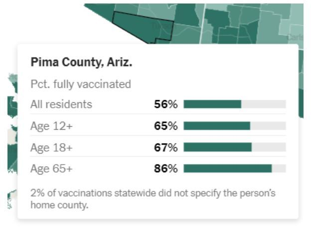 17 County Vaccinations