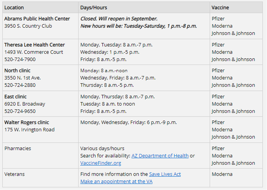 Vaccination location info