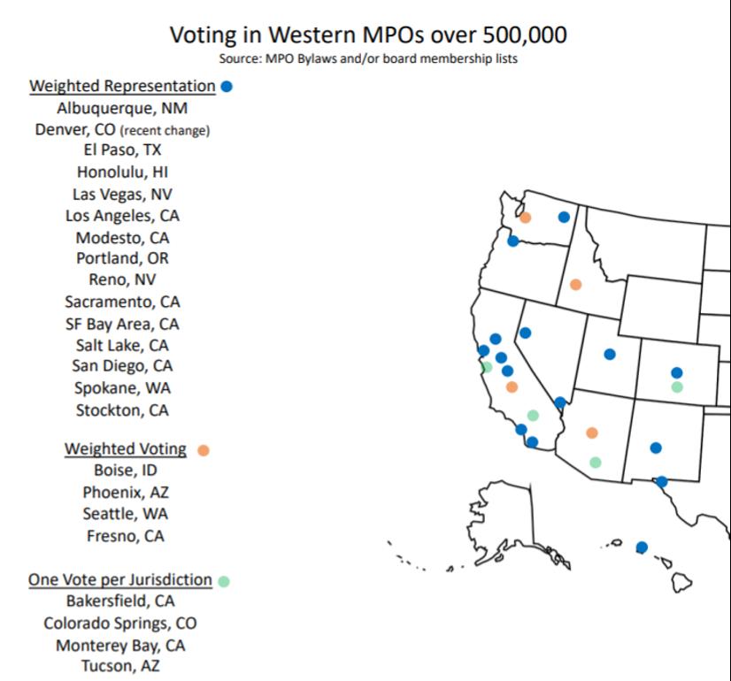 Western Votes