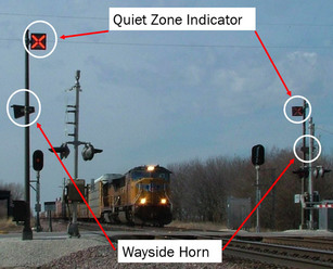 wayside horn