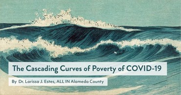 Cascading Curves of Poverty wave image