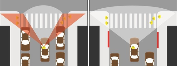 Illustration showing two intersections: one is daylit and the other is not.