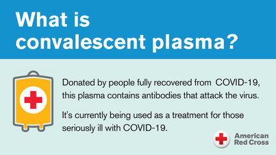 convalescent plasma has antibodies that attack the virus and is a treatment for those seriously ill with COVID-19