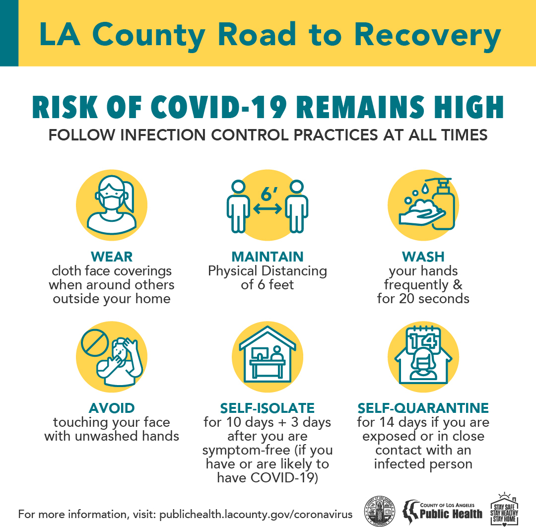 Risk of COVID-19 Remains High. Follow infections control practices at all times. Wear cloth covering, maintain 6 feet, wash hands, avoid touching face