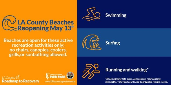 LA County Beaches Reopening May 13. Beaches are open for these activities only: swimming, surfing, running and walking.