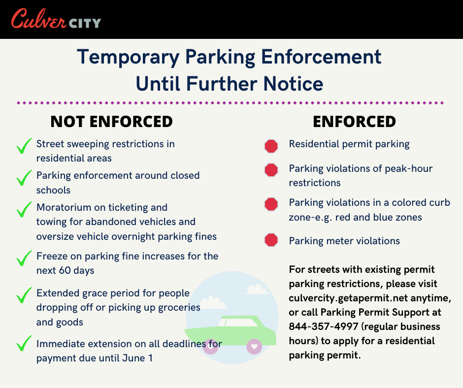 Not Enforced  versus  Enforced Infographic. Graphic includes green car and clouds. All text included in paragraph above.