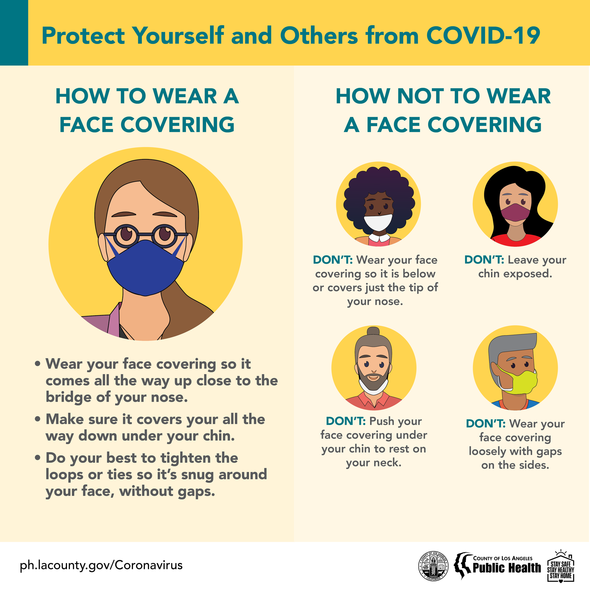 How to wear a face covering and How Not to wear a face covering Infographic. Full text of graphic included above.