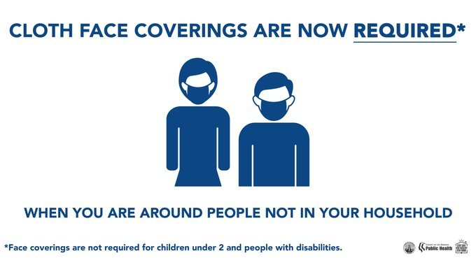 Cloth Face Coverings are Required; Images of Blue Stick Figures Wearing Cloth Face Coverings