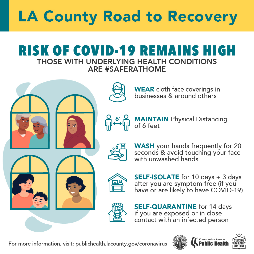 infographic: wear face covering, maintain 6 feet, wash hands, self-isolate for 10 days if likely have COVID-19, self-quarantine.