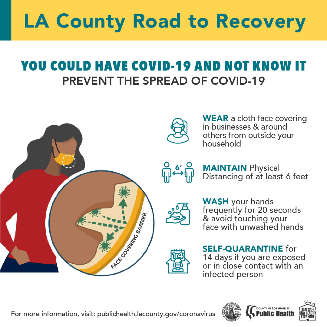 You could have COVID-19 and not know it. Prevent the spread infographic.