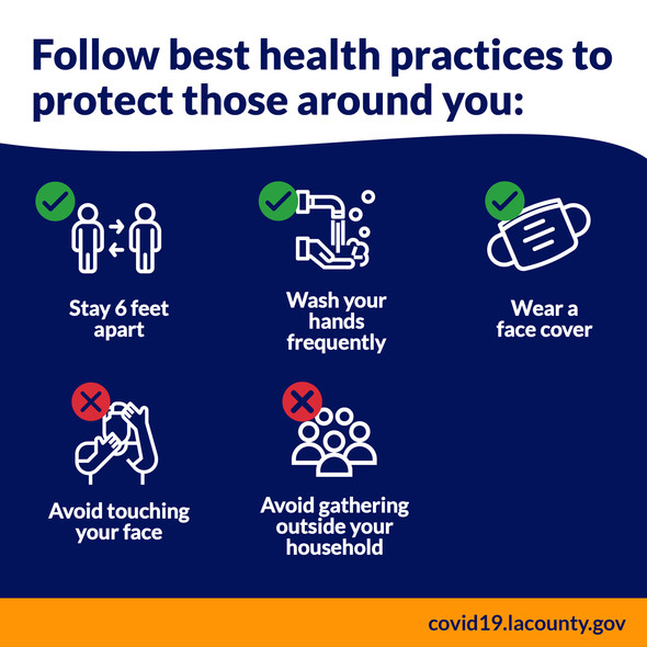 Follow best health practices to protect those around you. Infographic outlines text above (6 feet, hand wash, mask, touching face, gathering people)