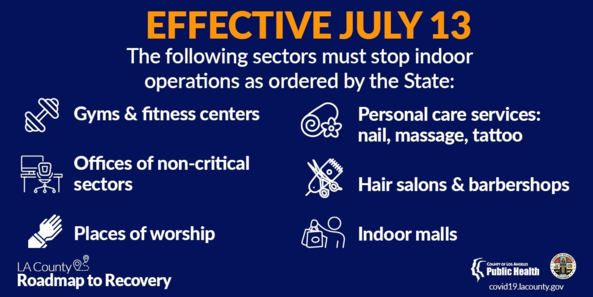 Effective 7/13, the following must stop indoor operations: gyms, non-essential offices, places of worship, personal care salons, indoor malls