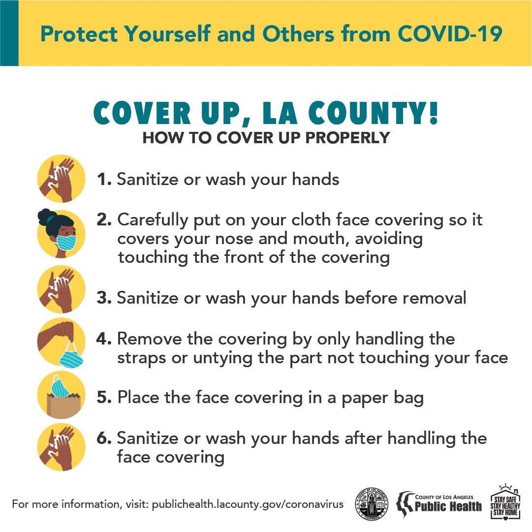Infographic (list noted in text above): wash hands, face covering, sanitize hands, remove cover, put covering in bag, sanitize hands.