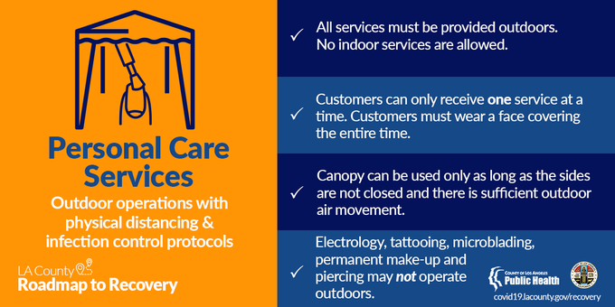 Personal Care Services graphic with list of information noted in text above. LA County Roadmap to recovery.
