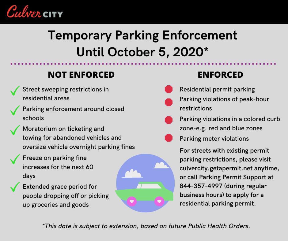 Parking enforcement until Oct. 5. Enforced: residential parking permit, parking violations of peak-hour restrictions, colored curb zones.