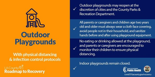 Outdoor playgrounds; children 2 and above must wear face covering, no eating or drinking allowed; indoor playgrounds remain closed