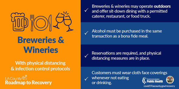 Breweries/wineries may operate outdoors; alcohol must be purchased with meal; reservations required; must wear face coverings when not eating/drinking