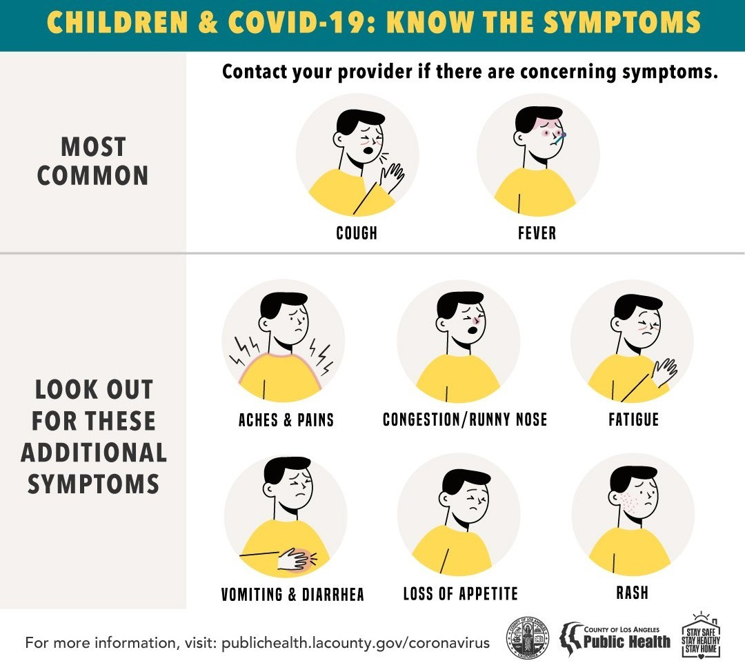Most common symptoms of COVID-19 in children: cough and fever; additional symptoms: aches, congestion, fatigue, vomiting, loss of appetite, rash