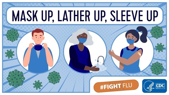 Mask Up, Lather Up, Sleeve Up #FightFlu Person wearing mask, washing hands, and showing that they got a flu shot