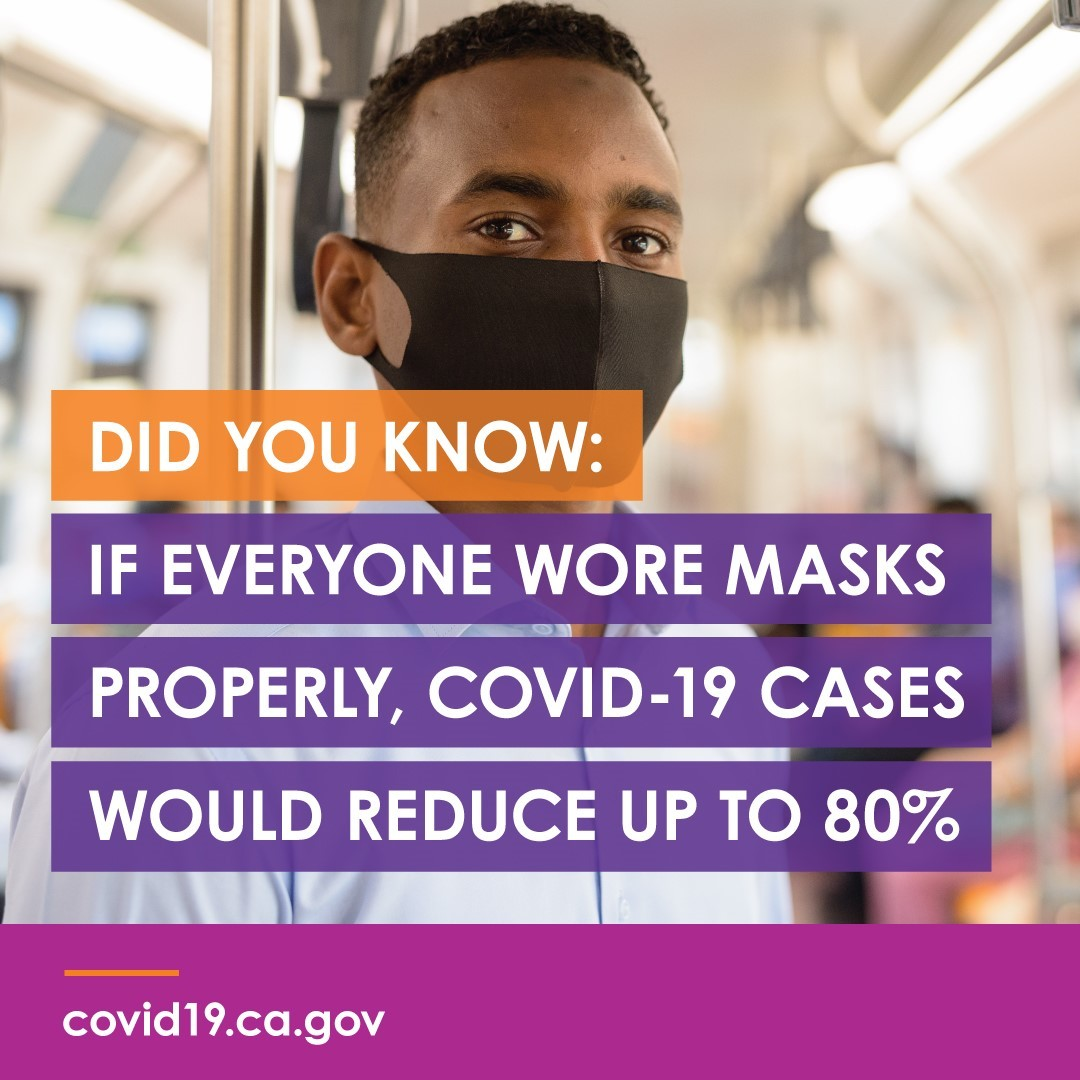 If everyone wore masks properly, COVID-19 cases would reduce up to 80%. Photo of man wearing a mask.