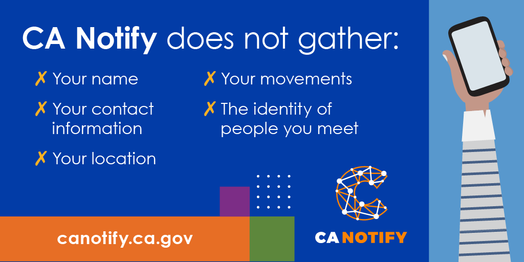 CA notify does not gather your name, movements, contact info, location or identity of people you meet. Hand holding a cell phone.
