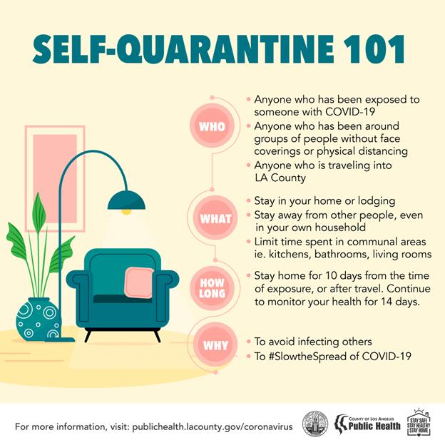 Self Quarantine 101