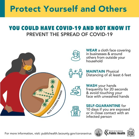 Protect Yourself & Others. You could have COVID-19 & not know it. Text included in paragraph above.