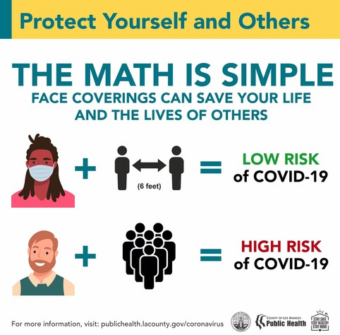 The math is simple. Face coverings can save your life and the lives of others. Face covering + distance = low risk. No face cover + groups = high risk