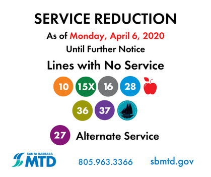 MTD Service Reduction_200406