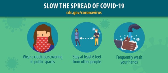 CDC Slow the Spread of COVID-19