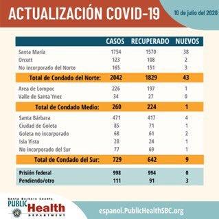 PHD July 13 Spanish 2