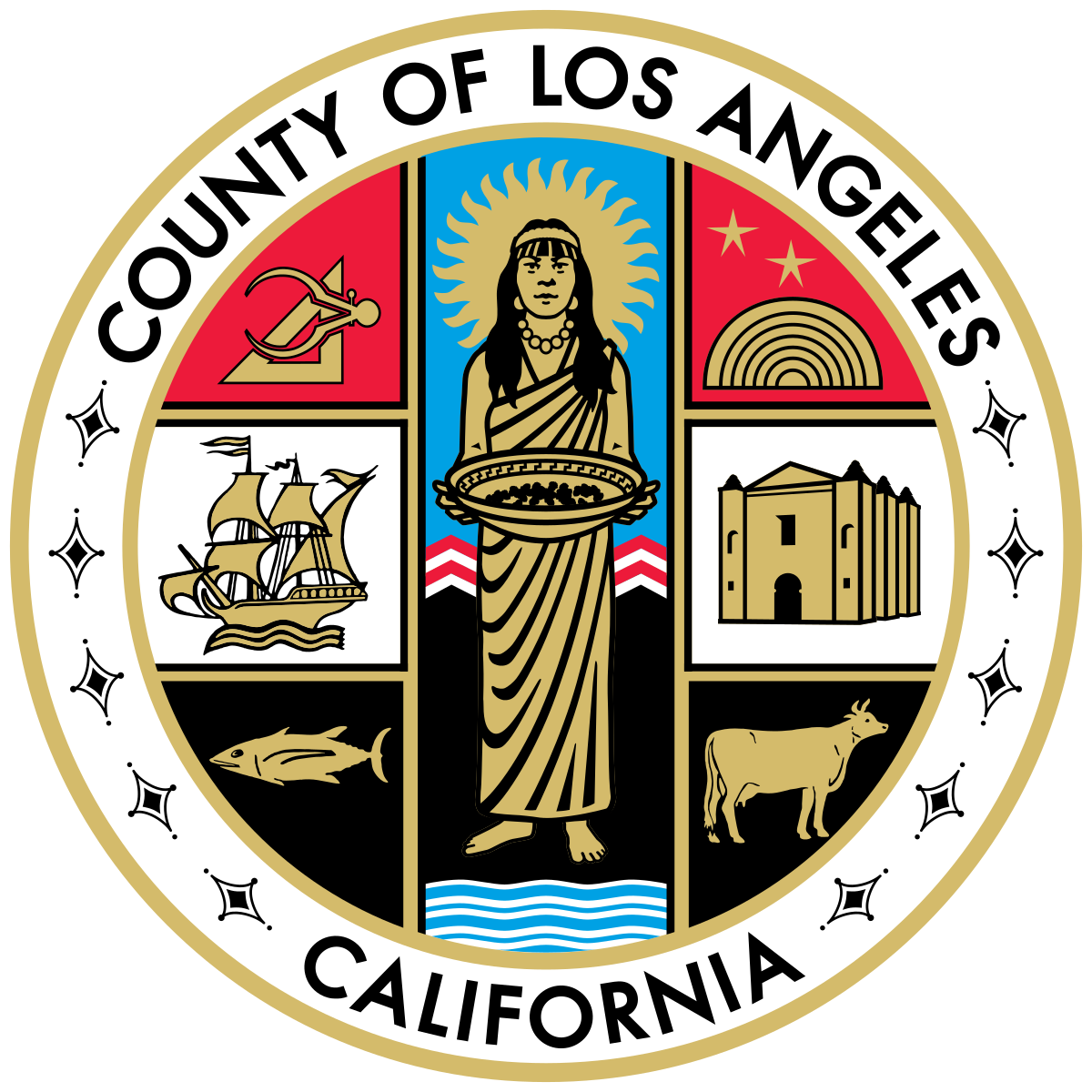 County of Los Angeles California