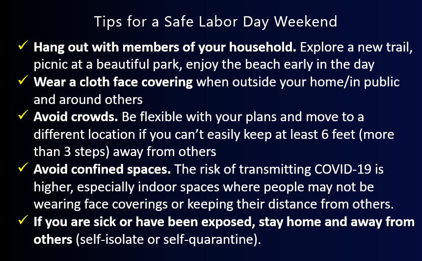 Tips for Labor Day Weekend