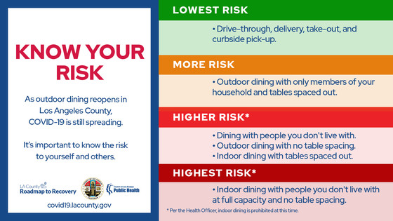 Know the risk of going out.