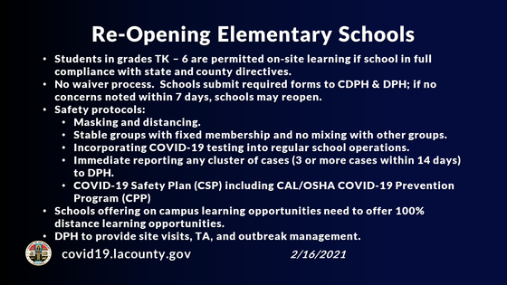 Re-Opening Elementary Schools