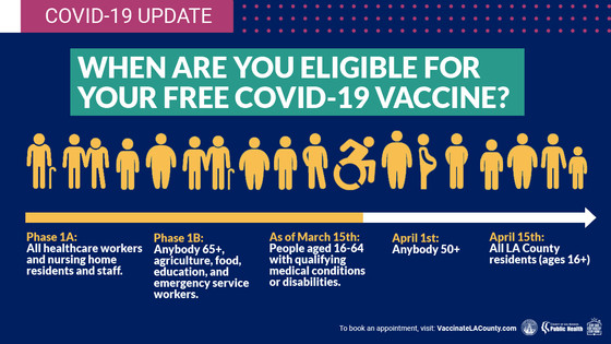 Vaccination Eligibility Expands April 1
