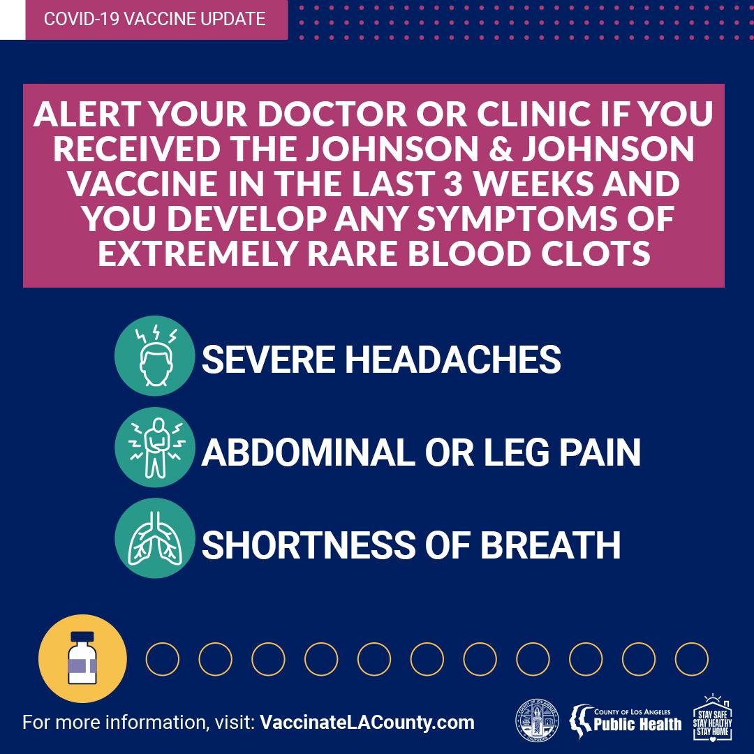 J&J Symptoms