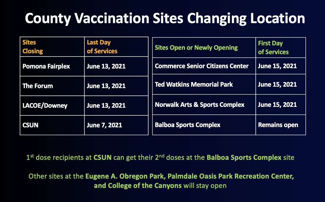 Vaccine Sites Location Changes